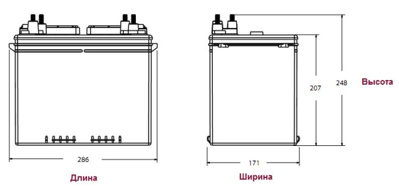 Размеры батареи Trojan SCS150 (терминал DWNT), мм