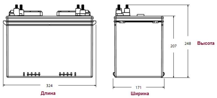 Размеры батареи Trojan SCS200 (терминал DWNT), мм