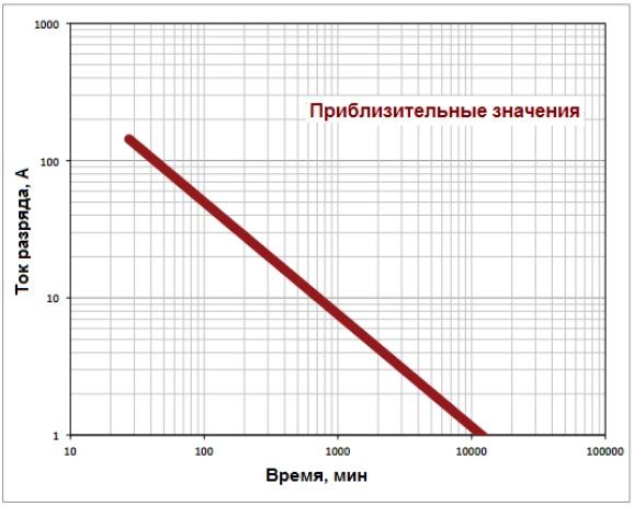 Производительность Trojan SCS225
