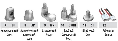 Конфигурации борнов в АКБ Троян